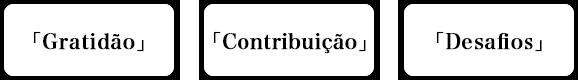 「Gratidão」「Contribuição」「Desafios」
